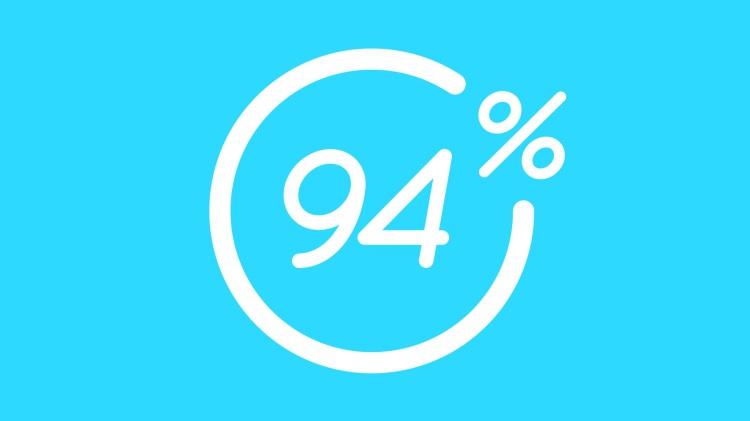 Игра 94 процента